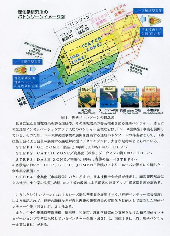 理化学研究所のバトンゾーンイメージ図